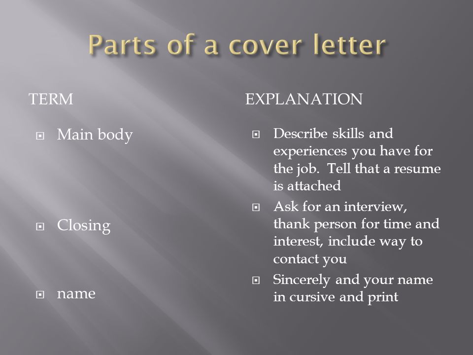 Parts of a cover letter term explanation Main body Closing name