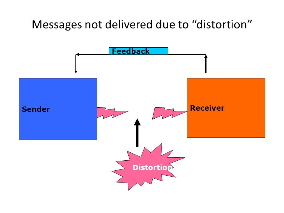 Messages not delivered due to distortion