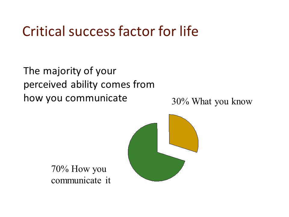 Critical success factor for life