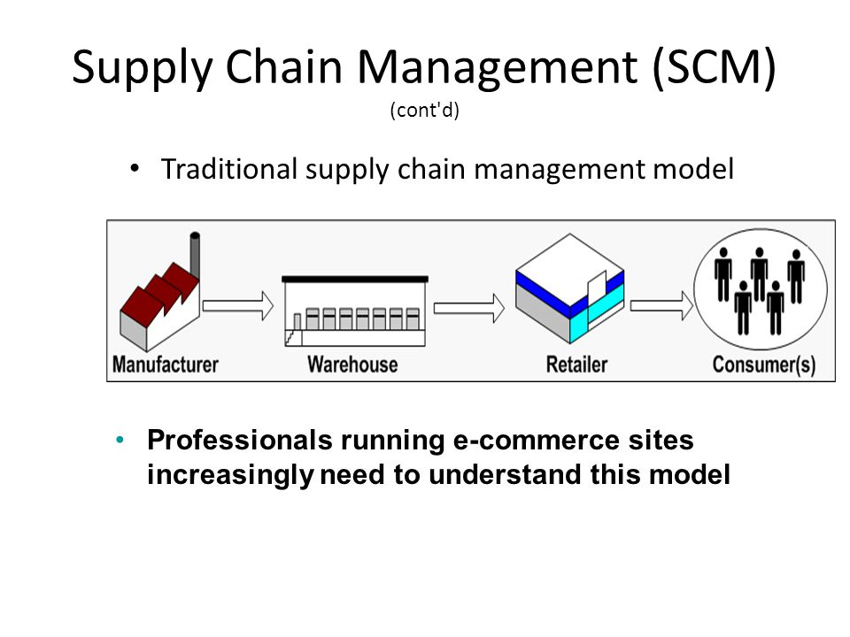Supply Chain Management (SCM) (cont d)