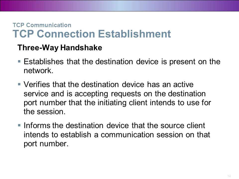 TCP Communication TCP Connection Establishment