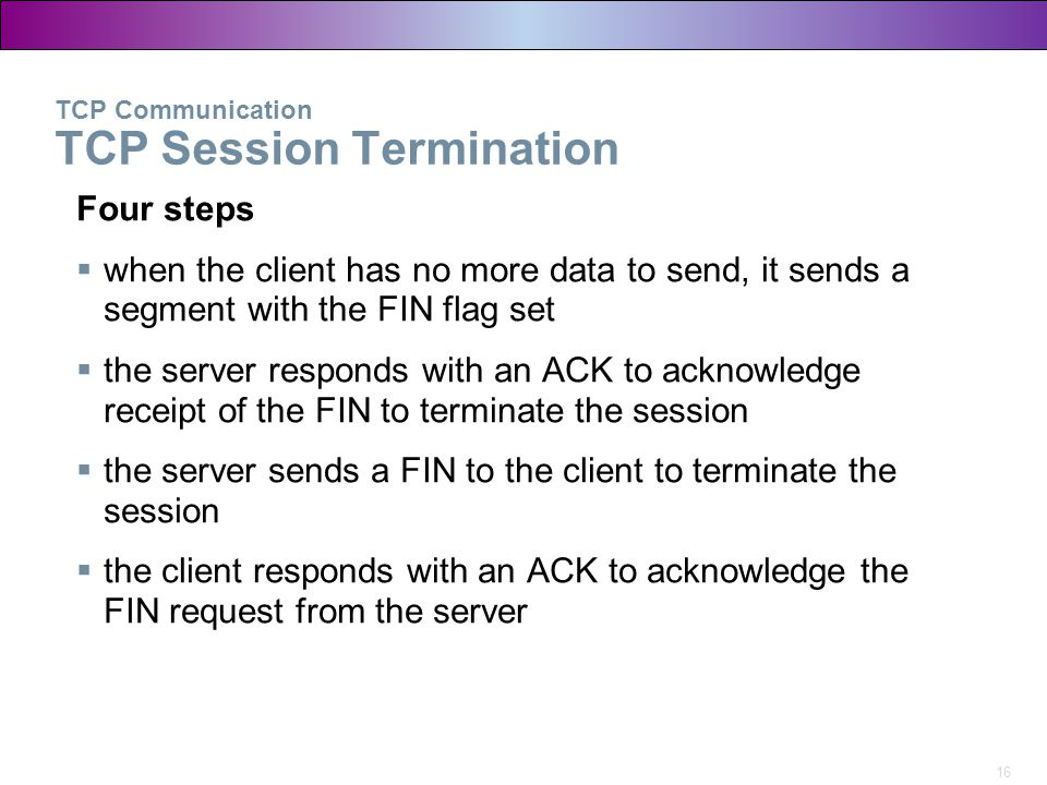 TCP Communication TCP Session Termination