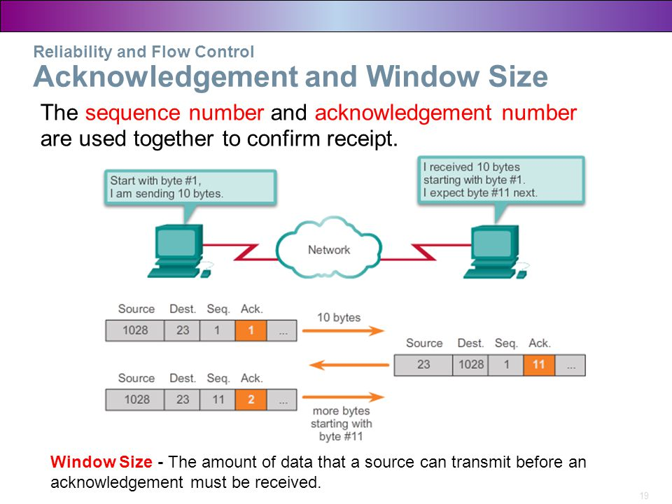 Reliability and Flow Control Acknowledgement and Window Size