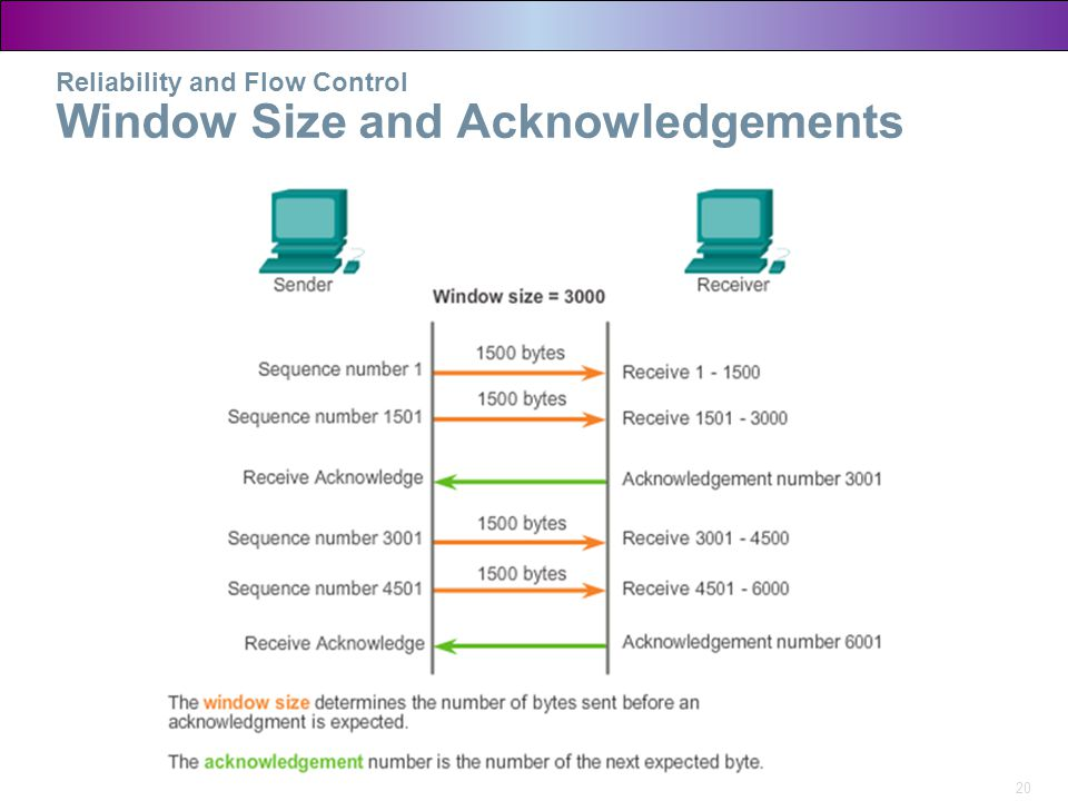 Reliability and Flow Control Window Size and Acknowledgements