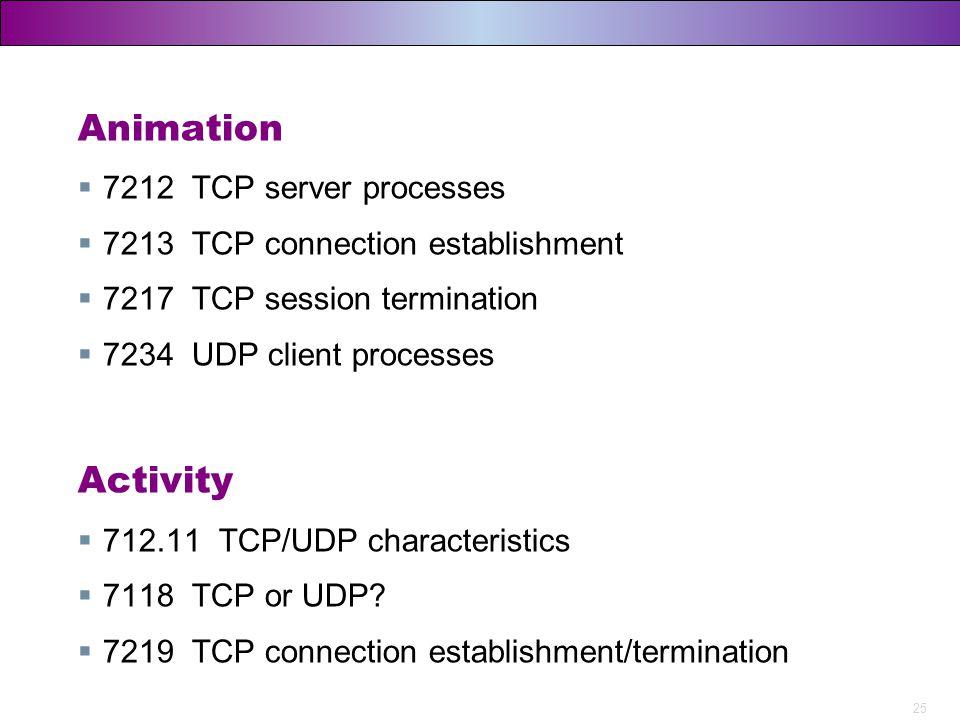 Animation Activity 7212 TCP server processes