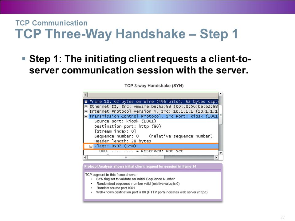 TCP Communication TCP Three-Way Handshake – Step 1