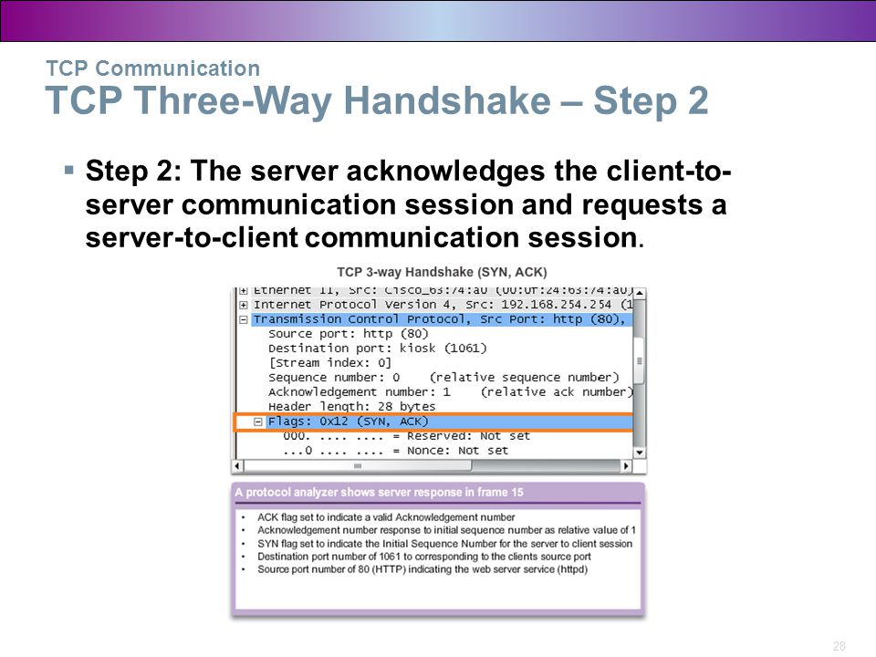 TCP Communication TCP Three-Way Handshake – Step 2