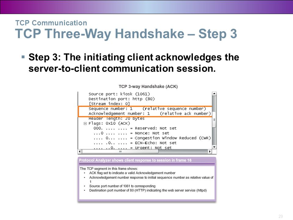 TCP Communication TCP Three-Way Handshake – Step 3
