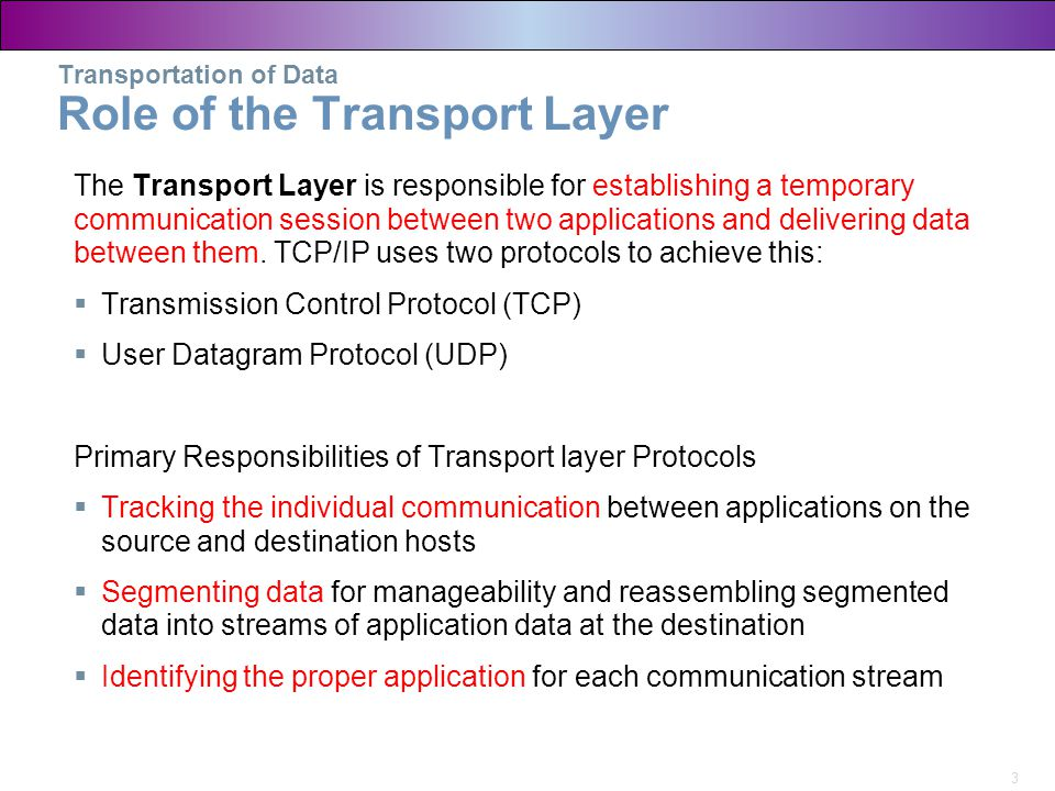 Transportation of Data Role of the Transport Layer