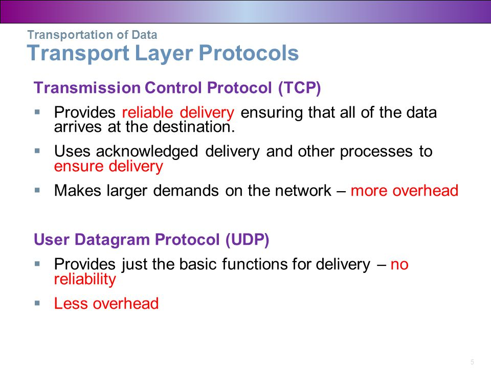 Transportation of Data Transport Layer Protocols