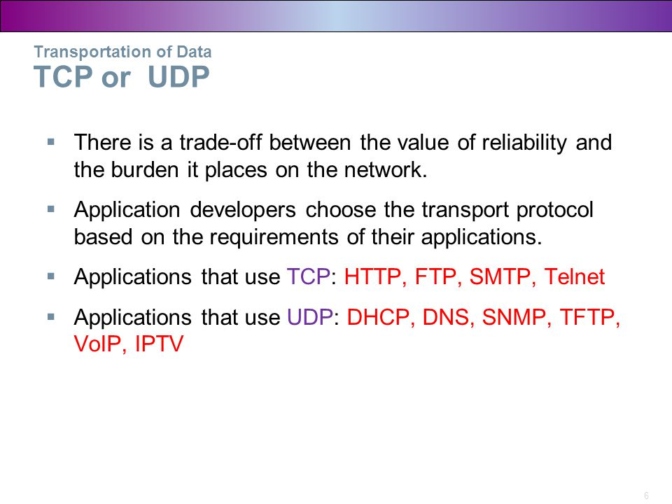 Transportation of Data TCP or UDP