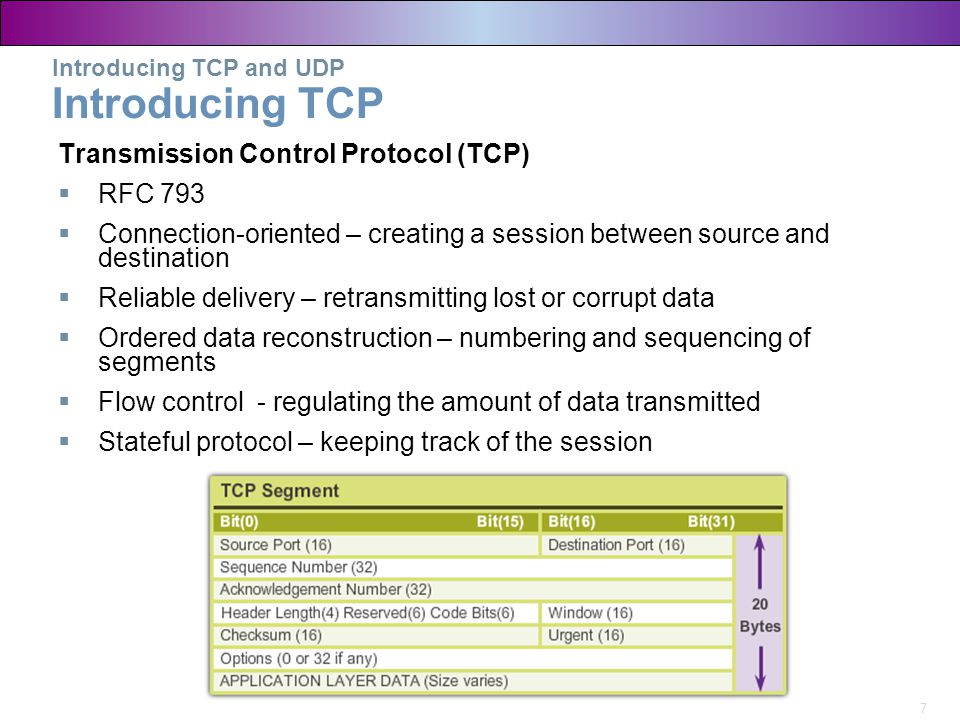 Introducing TCP and UDP Introducing TCP