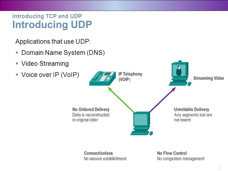 Introducing TCP and UDP Introducing UDP