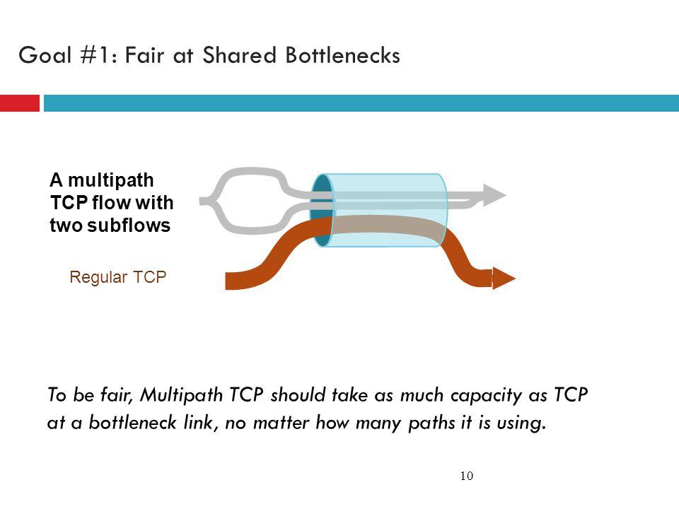 Goal #1: Fair at Shared Bottlenecks