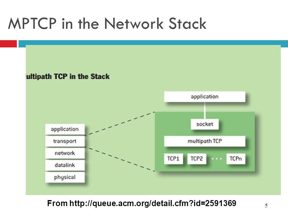 MPTCP in the Network Stack