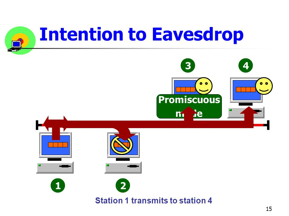 Intention to Eavesdrop