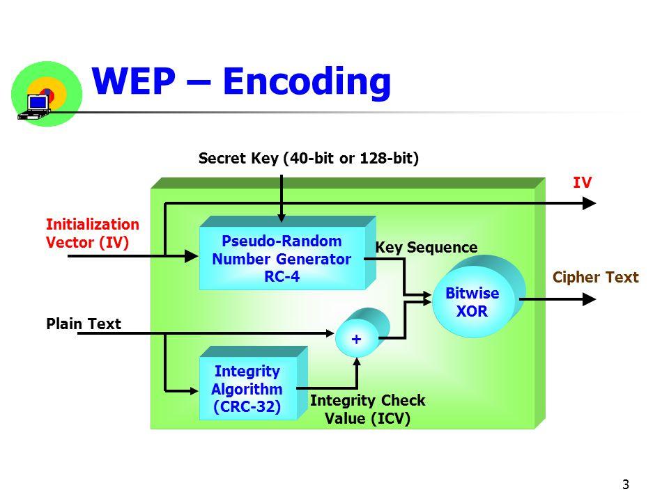 WEP – Encoding Secret Key (40-bit or 128-bit) IV Initialization