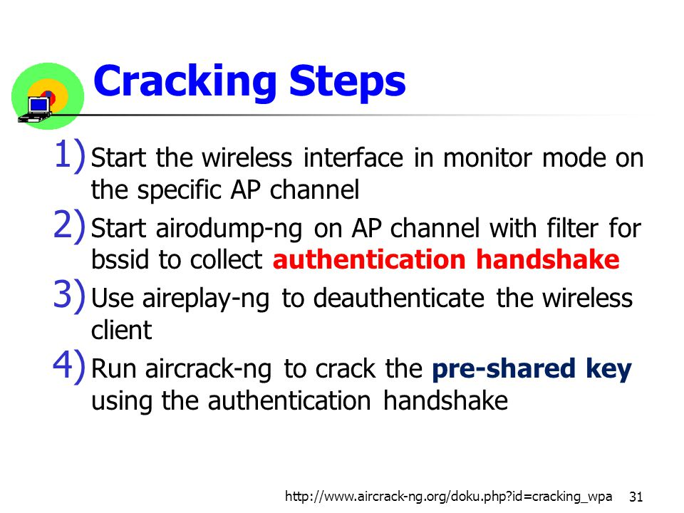 Cracking Steps Start the wireless interface in monitor mode on the specific AP channel.