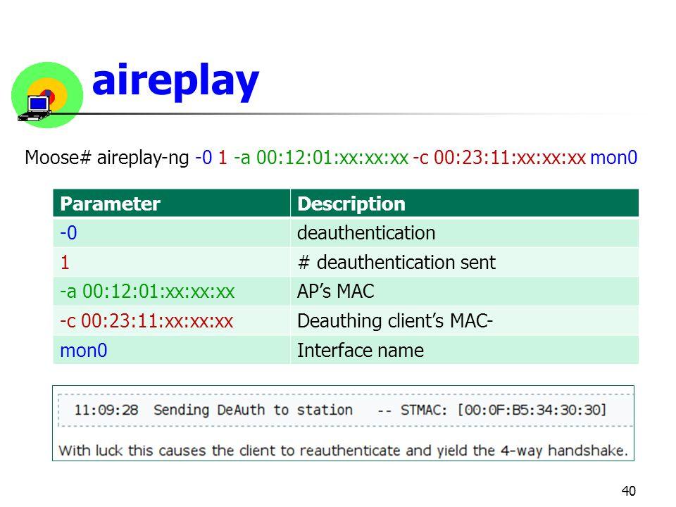 aireplay Moose# aireplay-ng -0 1 -a 00:12:01:xx:xx:xx -c 00:23:11:xx:xx:xx mon0. Parameter. Description.