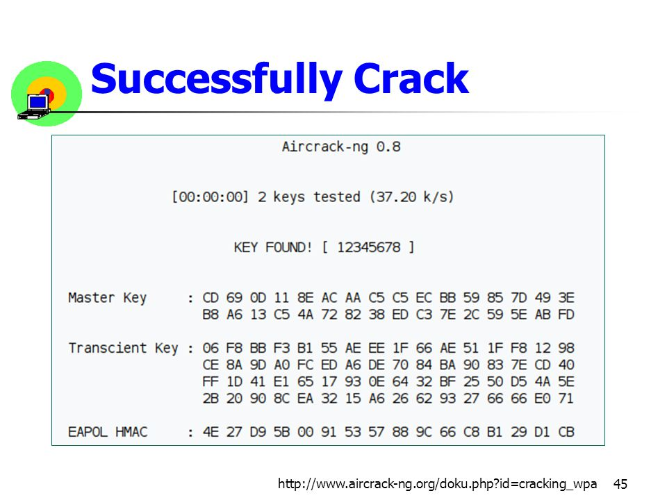 Successfully Crack http://www.aircrack-ng.org/doku.php id=cracking_wpa