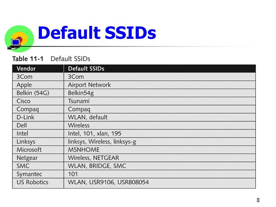 Default SSIDs