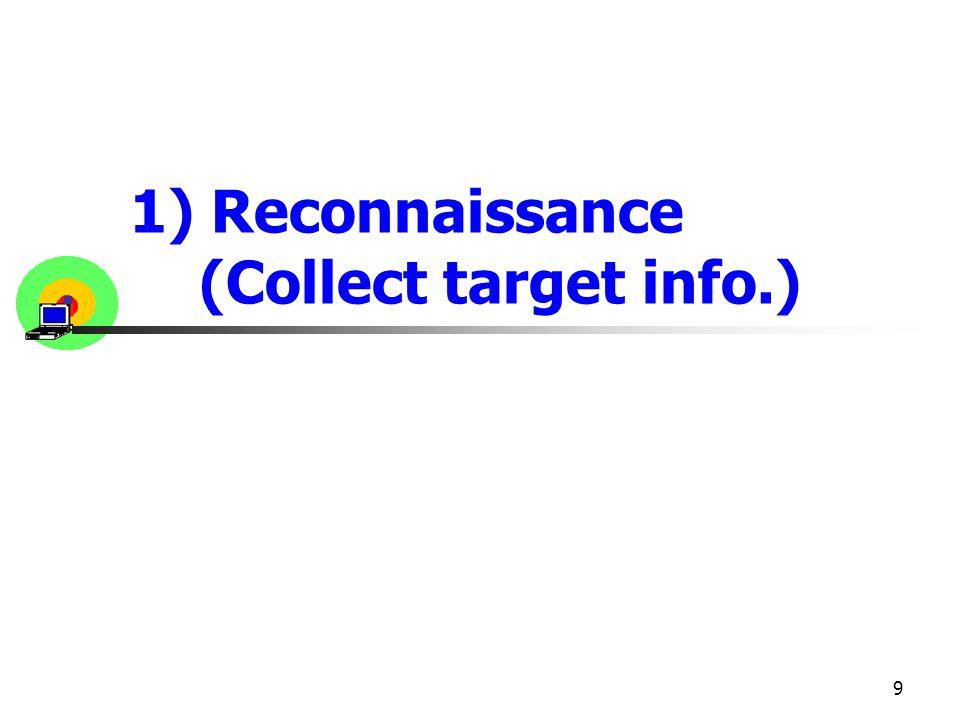 1) Reconnaissance (Collect target info.)