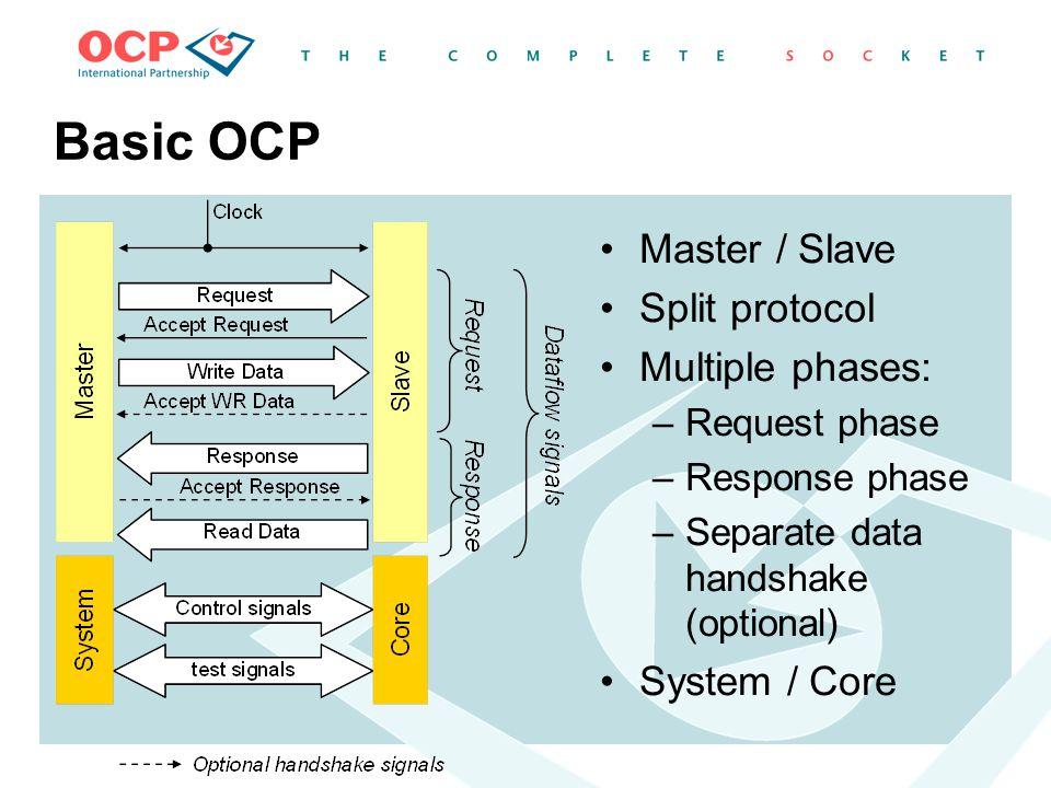 Basic OCP Master / Slave Split protocol Multiple phases: System / Core
