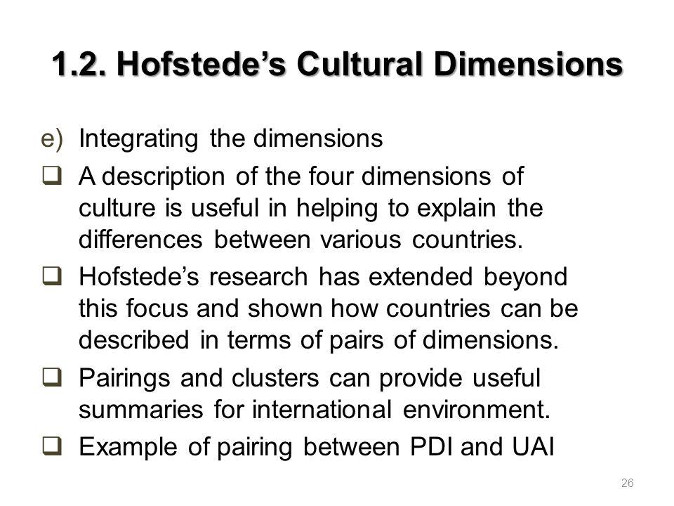 1.2. Hofstede's Cultural Dimensions