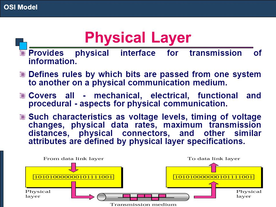 OSI Model Physical Layer. Provides physical interface for transmission of information.