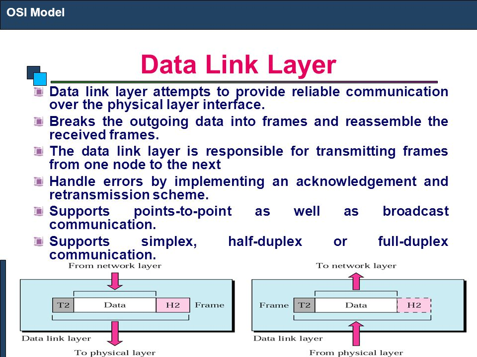 OSI Model Data Link Layer. Data link layer attempts to provide reliable communication over the physical layer interface.