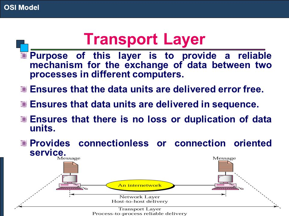 OSI Model Transport Layer.