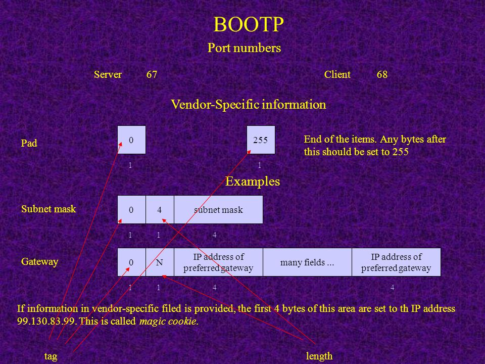 BOOTP Port numbers Vendor-Specific information Examples Server 67