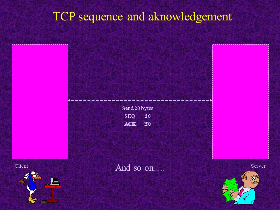 TCP sequence and aknowledgement