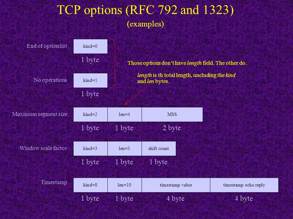TCP options (RFC 792 and 1323) (examples) 1 byte 1 byte 1 byte 1 byte