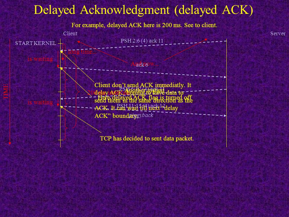 Delayed Acknowledgment (delayed ACK)