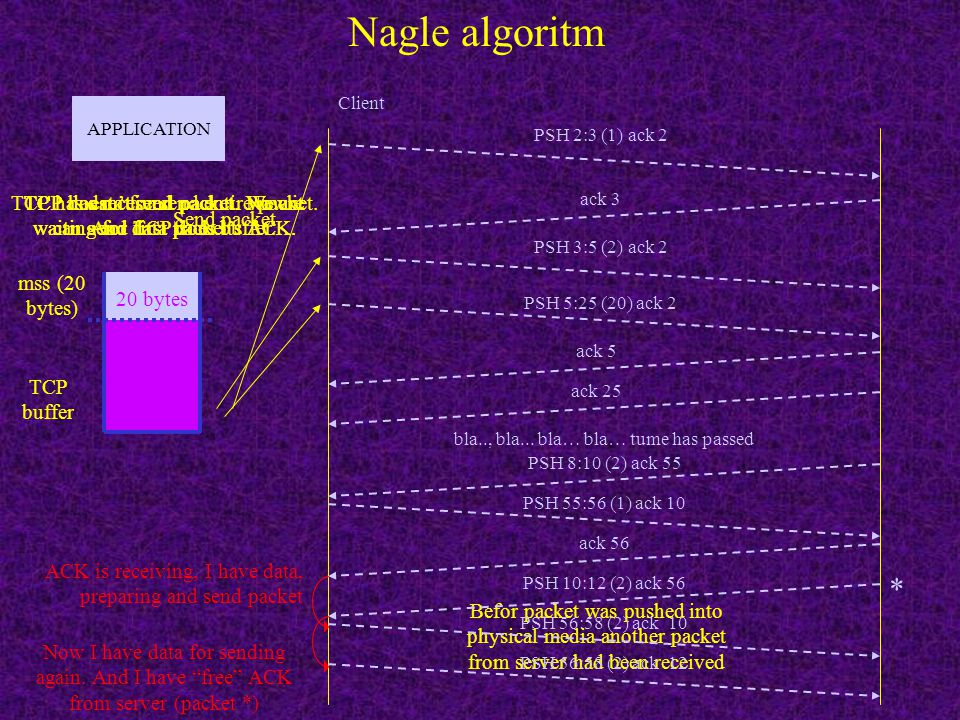 Nagle algoritm * TCP has data for send entire packet. And TCP does it.