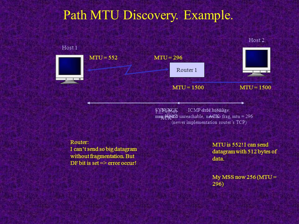 Path MTU Discovery. Example.