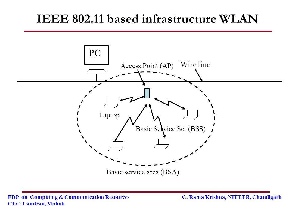 IEEE 802.11 based infrastructure WLAN