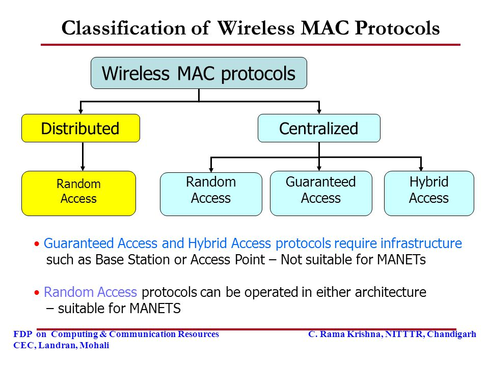 Classification of Wireless MAC Protocols