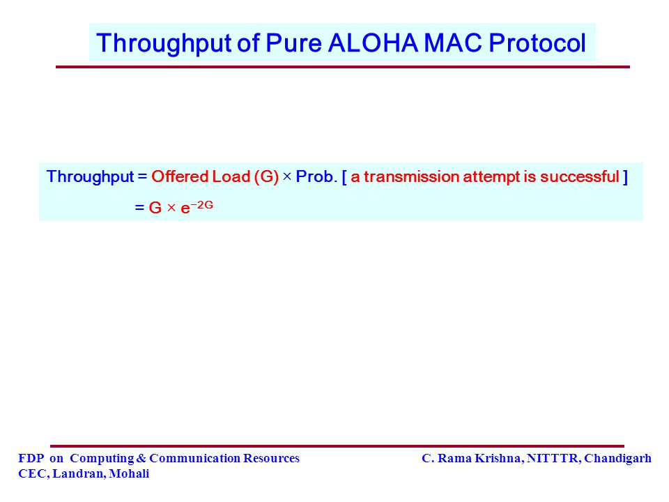 Throughput of Pure ALOHA MAC Protocol