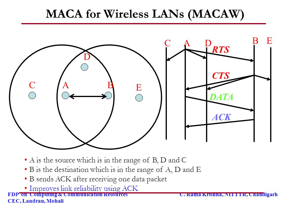 MACA for Wireless LANs (MACAW)