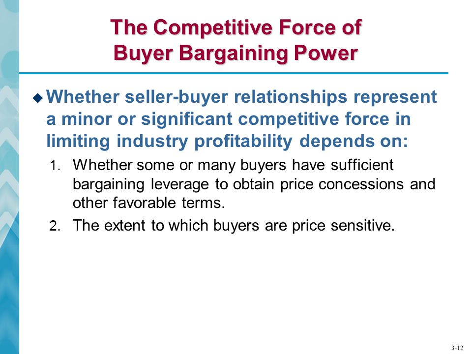 The Competitive Force of Buyer Bargaining Power