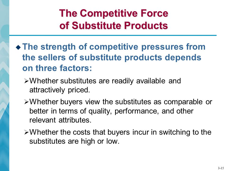 The Competitive Force of Substitute Products