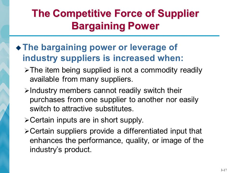 The Competitive Force of Supplier Bargaining Power