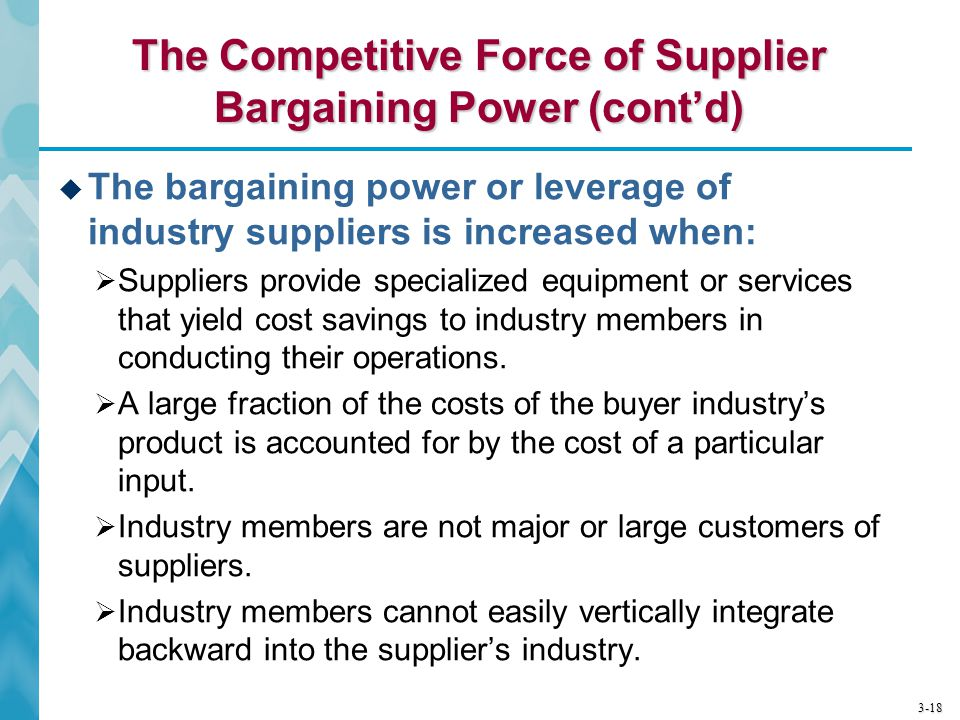 The Competitive Force of Supplier Bargaining Power (cont'd)