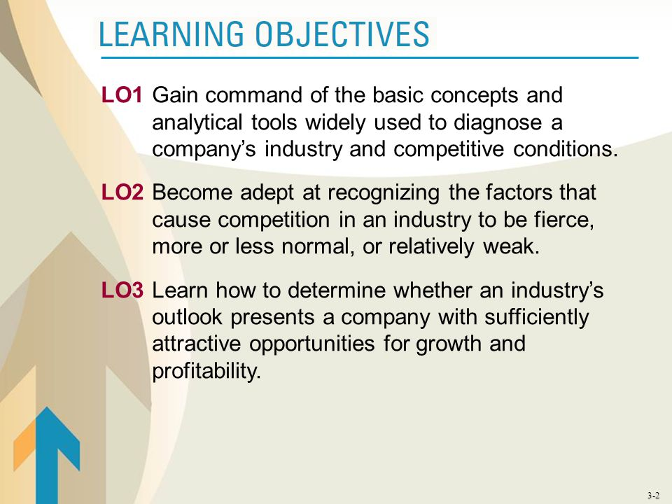 LO1 Gain command of the basic concepts and analytical tools widely used to diagnose a company's industry and competitive conditions.