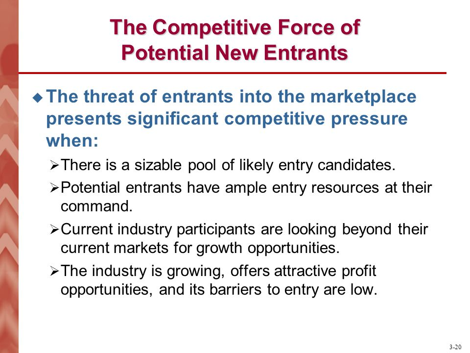 The Competitive Force of Potential New Entrants