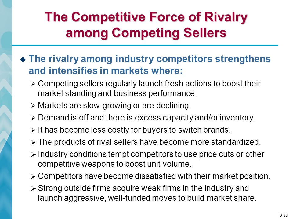 The Competitive Force of Rivalry among Competing Sellers