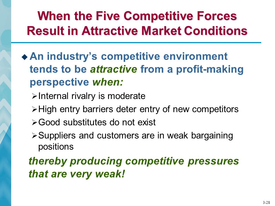When the Five Competitive Forces Result in Attractive Market Conditions
