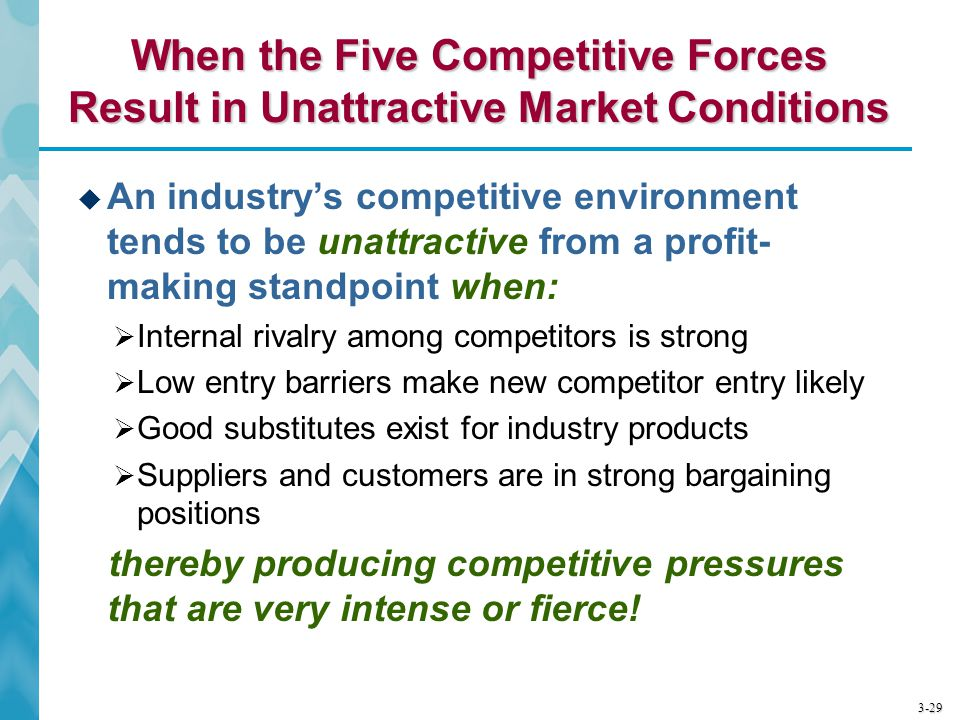 When the Five Competitive Forces Result in Unattractive Market Conditions